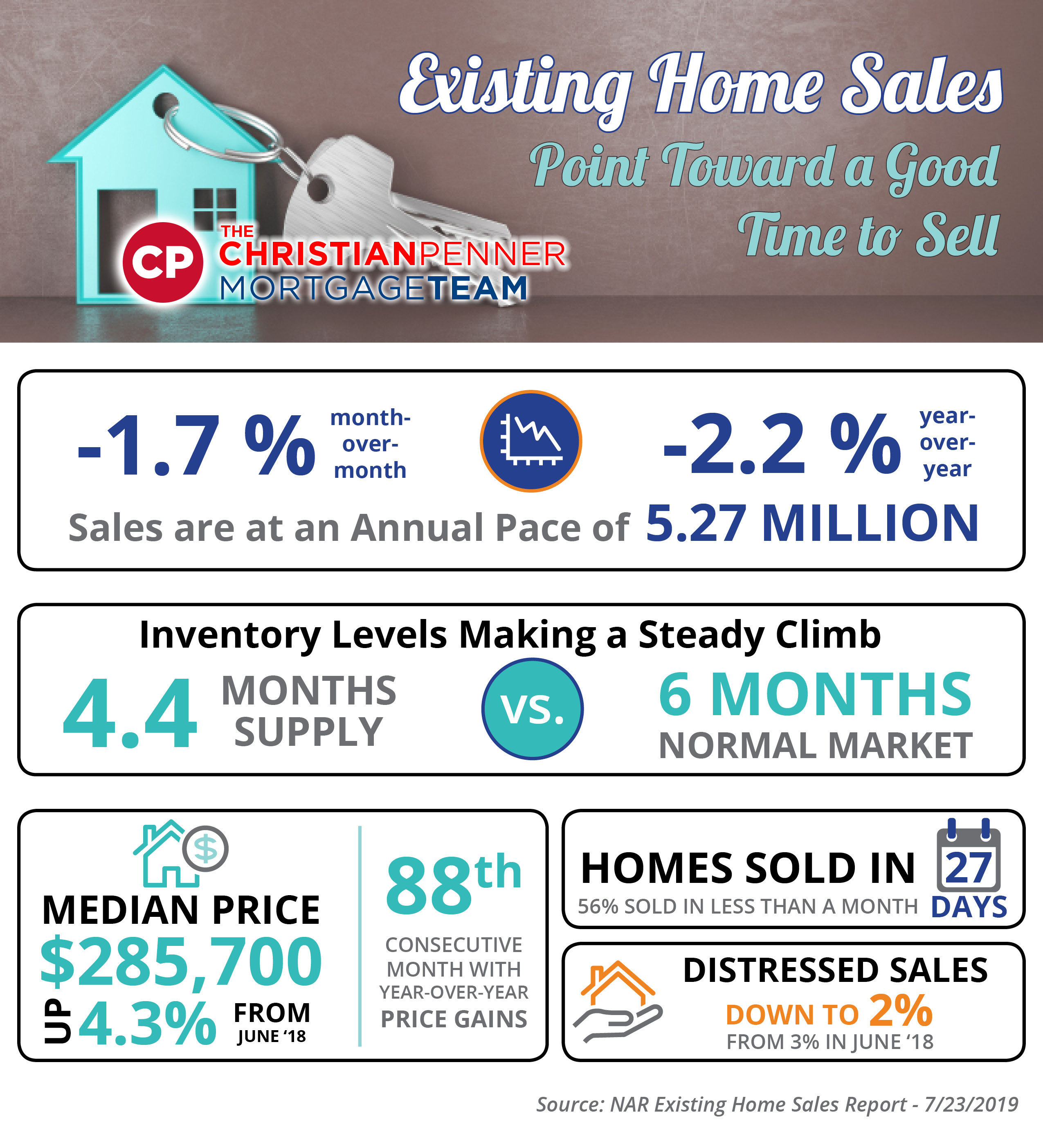 #christianpenner, #ChristianPennerMortgageTeam, #DreamHome, #FannieMaeLoans, #FHAloans, #Fix&FlipLoans, #ForSale, #FreddieMacLoans, #HouseHunting, #JumboLoans, #mortgagebroker, #MortgageLenderWestPalmBeach, #MortgageRates, #NewHome, #PrivateLoans, #RealEstate, #ReverseMortgages, #SelfEmployedLoans, #USDALoans, #VALoans, mortgage broker west palm beach, palm beach mortgage, mortgage brokers palm beach county, hard money lenders west palm beach, palm beach mortgage, mortgage brokers palm beach county, the mortgage team, palm beach mortgage group, plam mortgage, jupiter lending, mortgage companies in florida, mortgage broker west palm beach, palm beach mortgage, mortgage brokers palm beach county, hard money lenders west palm beach, west palm beach mortgage company, mortgage rates, simple mortgage calculator, mortgage amortization calculator, mortgage calculator with pmi, mortgage calculator zillow, mortgage calculator texas, mortgage cost calculator, mortgage simple definition, va mortgage calculator, va mortgage rates, va home loan requirements, va loan benefits, va home loan benefits, va loans bad credit, va home loan certificate of eligibility, va personal loan, usda rural development, usda mortgage calculator, usda direct loan, usda mortgage rates, usda loan credit requirements, usda lenders, usda loan income limits, usda direct loan income limits, usda loan calculator, usda loan rates, usda direct loan, usda mortgage rates, usda home loan calculator, what does usda do, usda loan income requirements, usda loan eligibility map, usda loan rates 2018, usda lenders, usda loan income limits, usda business loans, usda loan home condition requirements, usda home loan map, usda credit score waiver, what does aphis stand for, quicken loans 1 down payment, fha mortgage lenders near me, usda loan requirements pa, what does fsis stand for, usda organic full form, top usda lenders, does quicken loans do 203k, where to apply for a usda home loan, mortgage calculator, what is a 